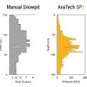 compare-graph